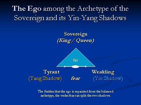 Ego and Shadows