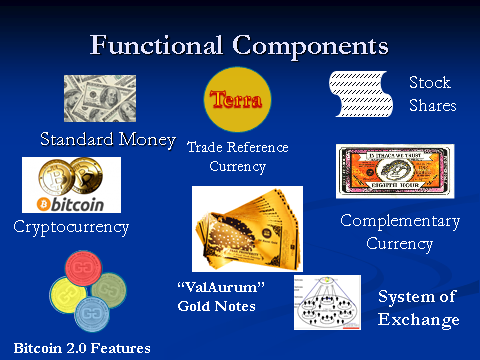 Functional Components (currencies) of GGCurrency