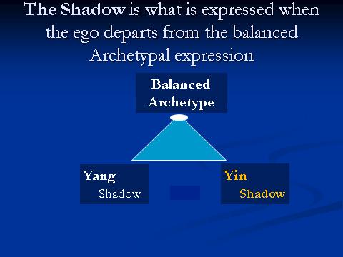 Shadow Split